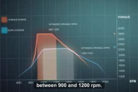 Volvo I-torque aandrijflijn spaart brandstof