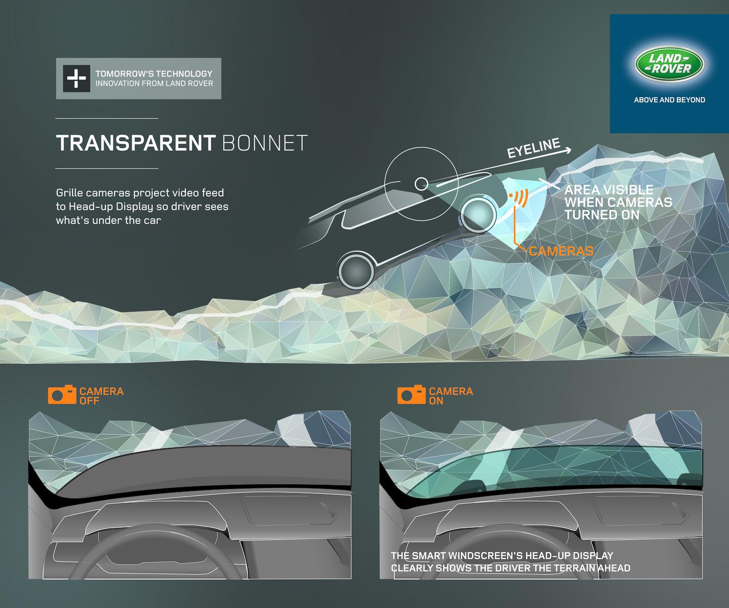 Video: Land Rovers unieke blik op de weg