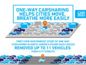 Vijf bewezen voordelen van autodelen