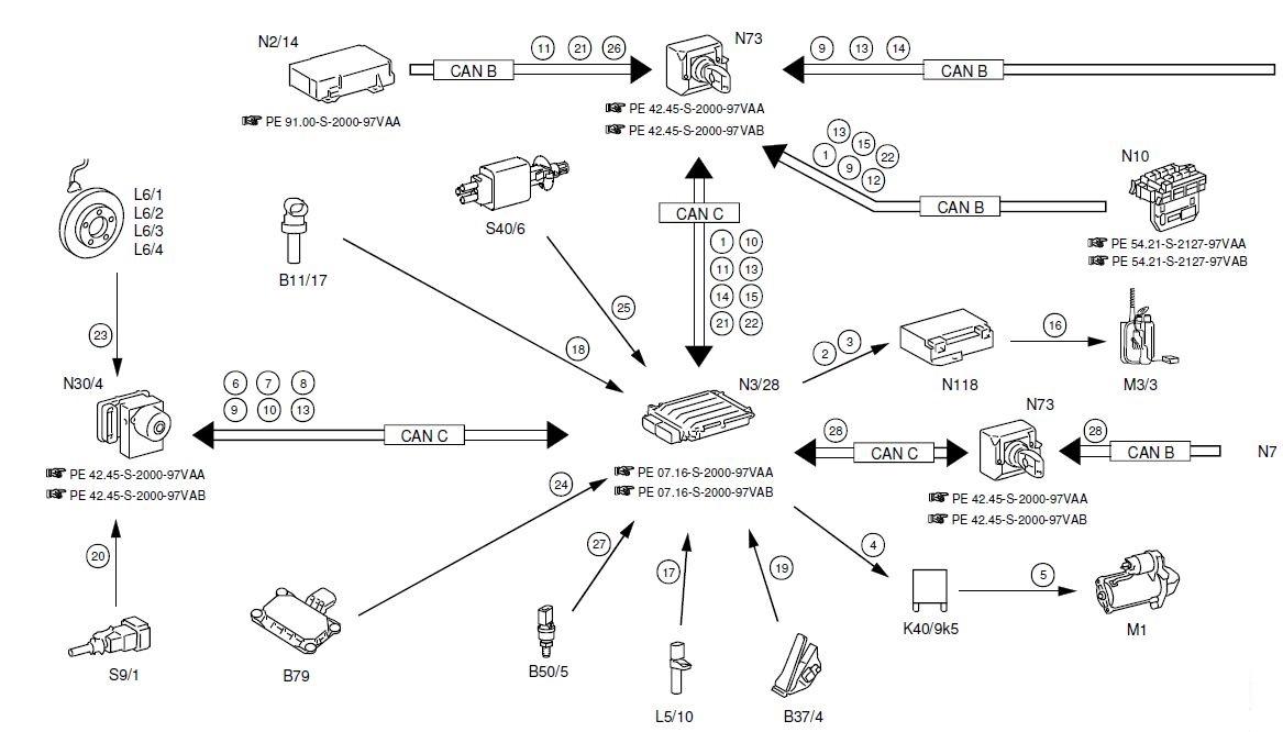 Functieschema start-stopsysteem