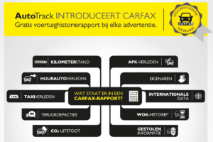 Meer transparantie op Autotrack dankzij Carfax-rapport?