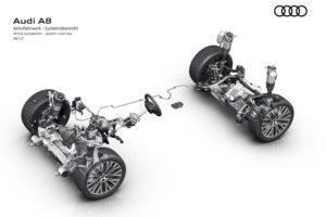 Hoe nieuw is Audi's actieve vering?