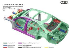 Video: Hightech materiaalgebruik in nieuwe Audi A8