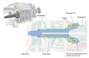 Input shaft Volvo I-Shift Dual Clutch Transmission