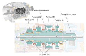 Main Shaft Volvo I-Shift Dual Clutch Transmission