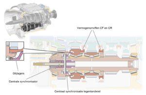 Sequndairy Shaft Volvo I-Shift Dual Clutch Transmission