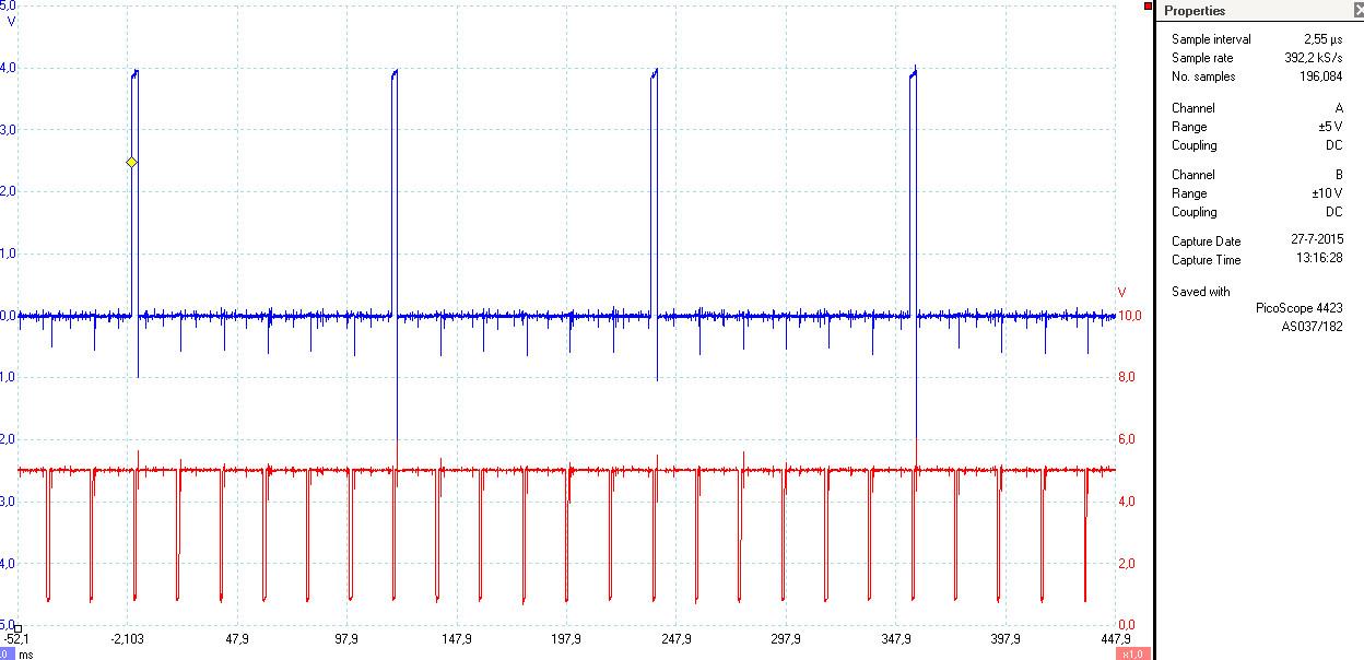 Na vervanging van de bobine werkt alles weer. Elke bobine geeft een IGF-signaal en de motor-ECU blijft het stuursignaal (blauw) geven.