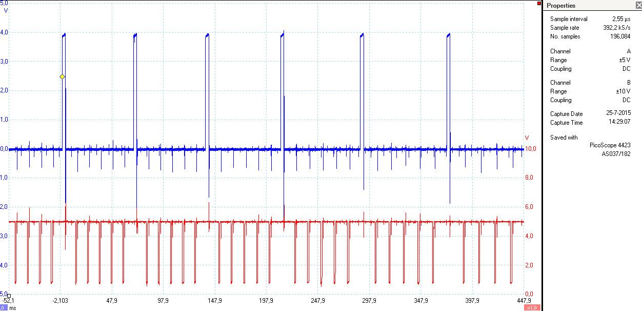 Blauw is het injectorstuursignaal, de rode lijn geeft het IGF-signaal weer. Er is duidelijk zichtbaar dat de bobine van cilinder 1 geen terugkoppelsignaal geeft naar de motor-ECU.