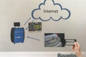 Overlander lanceert voertuiggegevens-app voor Ravaglioli uitlijncomputers