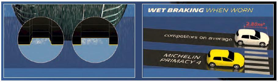 De nieuwe bandstructuur heeft een meer rechthoekige vorm van het profiel in tegenstelling tot een trapeziumvorm.