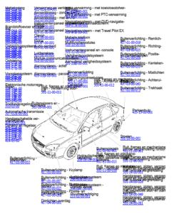De schema's van oudere voertuigen zijn in sommige gevallen onbruikbaar. Des te nieuwer het voertuig, des te beter de schema's.