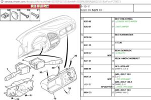 Hoe werkt de Technische informatie website van Peugeot en Citroën?
